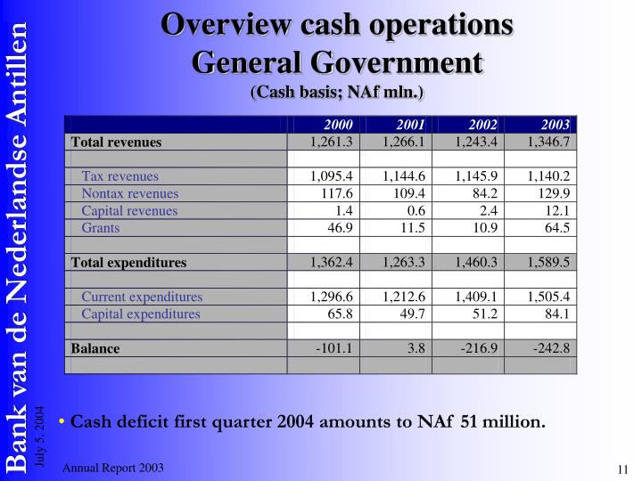 Overview cash operations               General Government