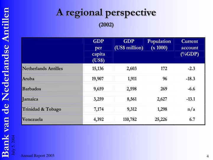A regional perspective