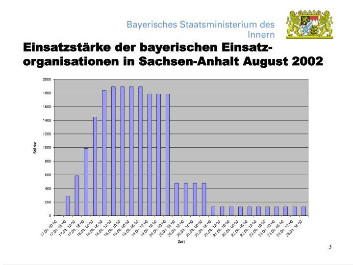 Einsatzst rke der bayerischen einsatz organisationen in sachsen anhalt august 2002
