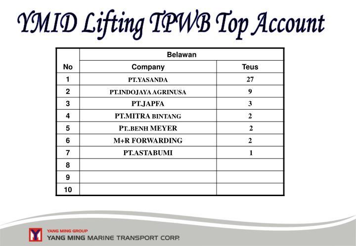 YMID Lifting TPWB Top Account