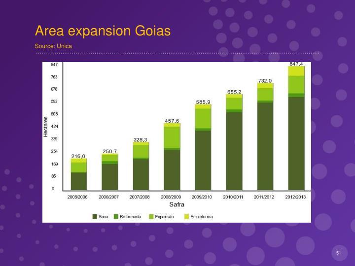 Area expansion Goias