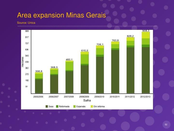 Area expansion Minas Gerais