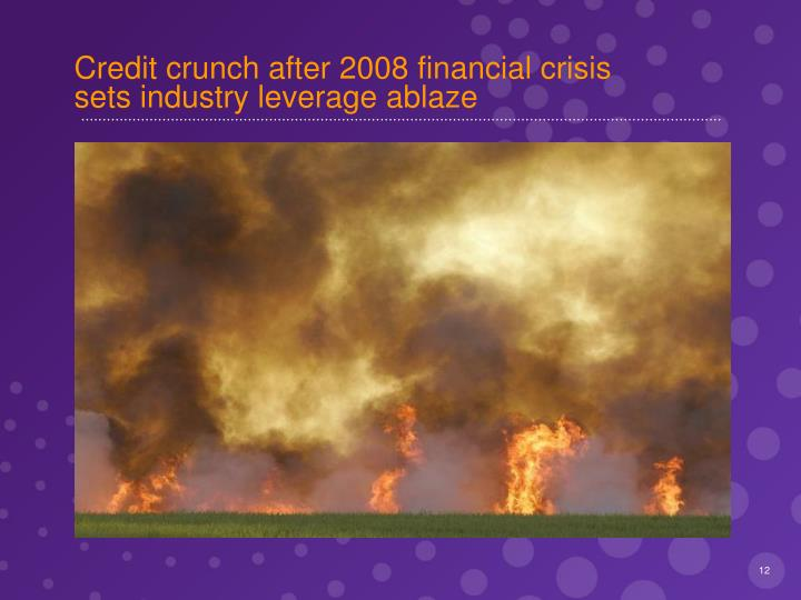 Credit crunch after 2008 financial crisis