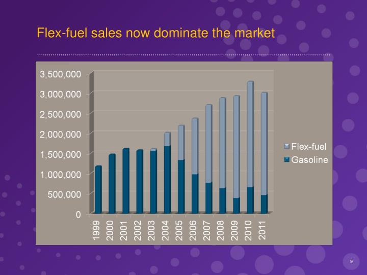Flex-fuel sales now dominate the market