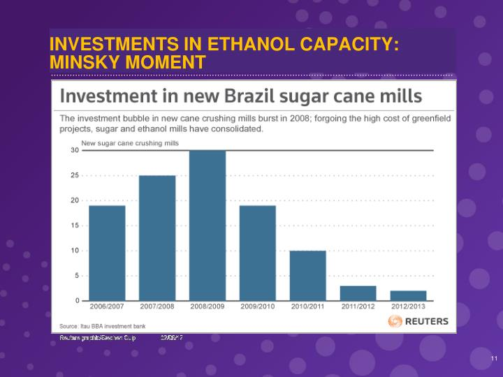 INVESTMENTS IN ETHANOL CAPACITY: MINSKY MOMENT