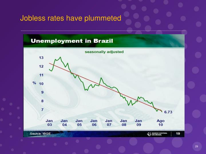 Jobless rates have plummeted