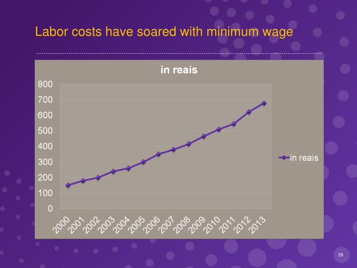 Labor costs have soared with minimum wage