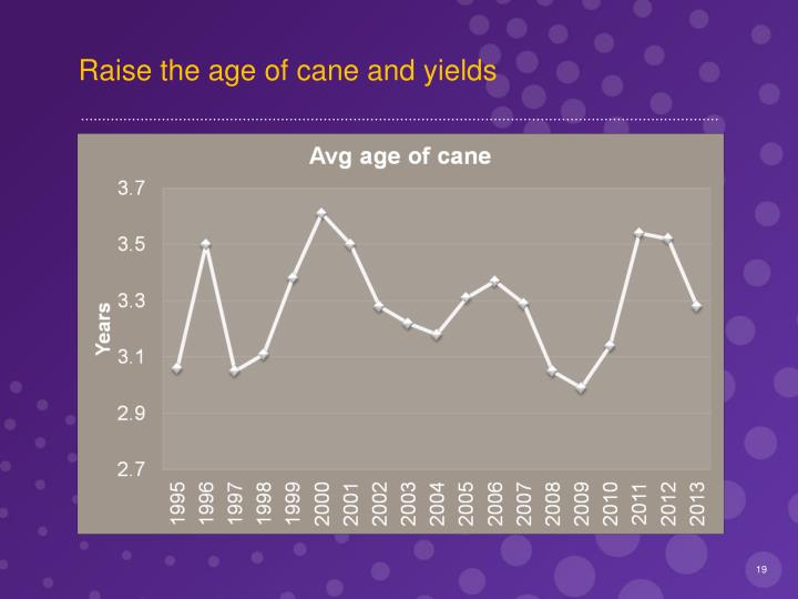 Raise the age of cane and yields