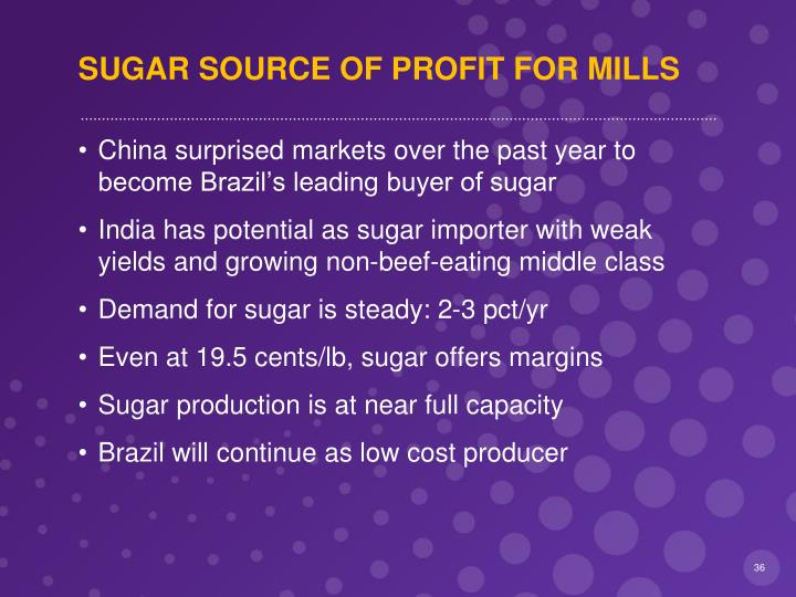 SUGAR SOURCE OF PROFIT FOR MILLS