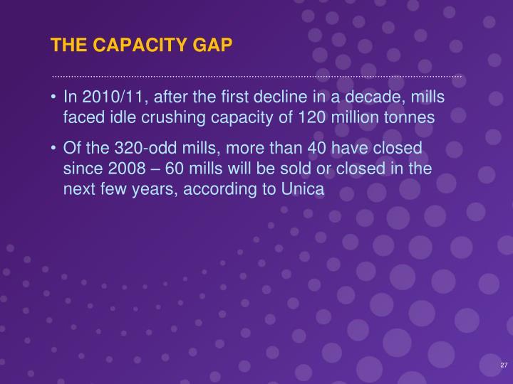 THE CAPACITY GAP