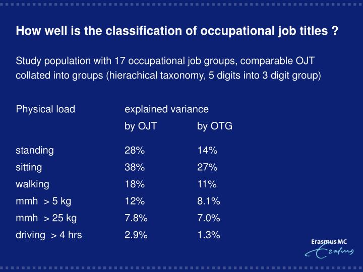 How well is the classification of occupational job titles ?