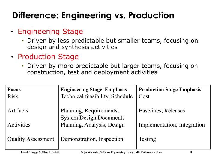 Difference: Engineering vs. Production