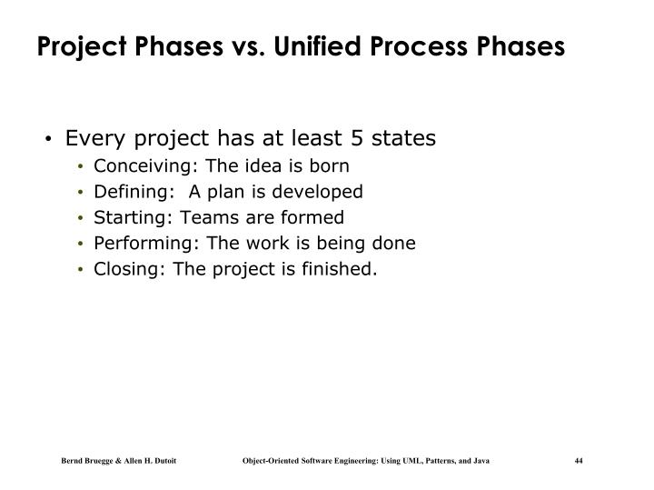 Project Phases vs. Unified Process Phases