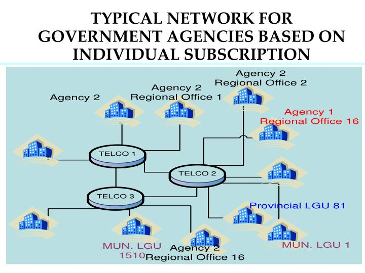 TYPICAL NETWORK FOR GOVERNMENT AGENCIES BASED ON INDIVIDUAL SUBSCRIPTION