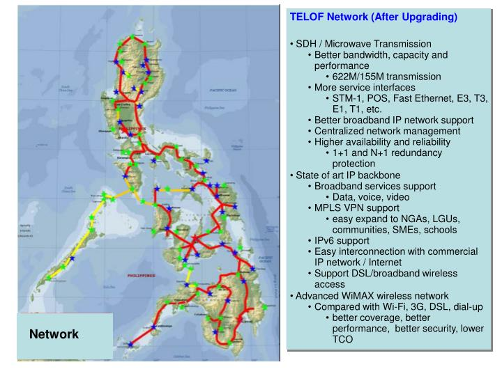 TELOF Network (After Upgrading)
