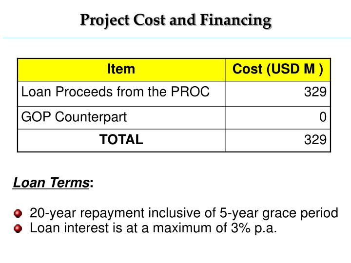 Project Cost and Financing