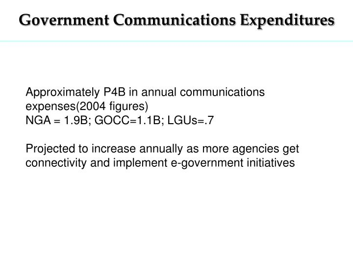 Approximately P4B in annual communications expenses(2004 figures)