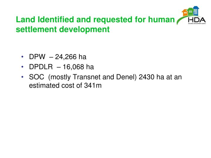 Land Identified and requested for human settlement development