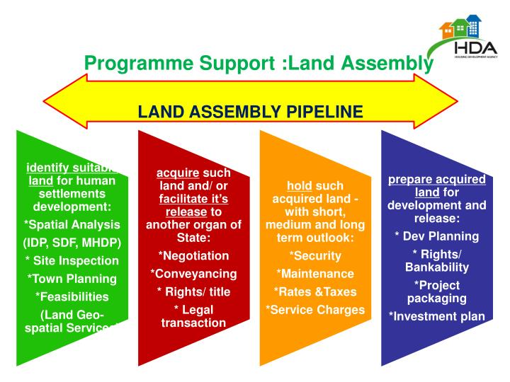 LAND ASSEMBLY PIPELINE