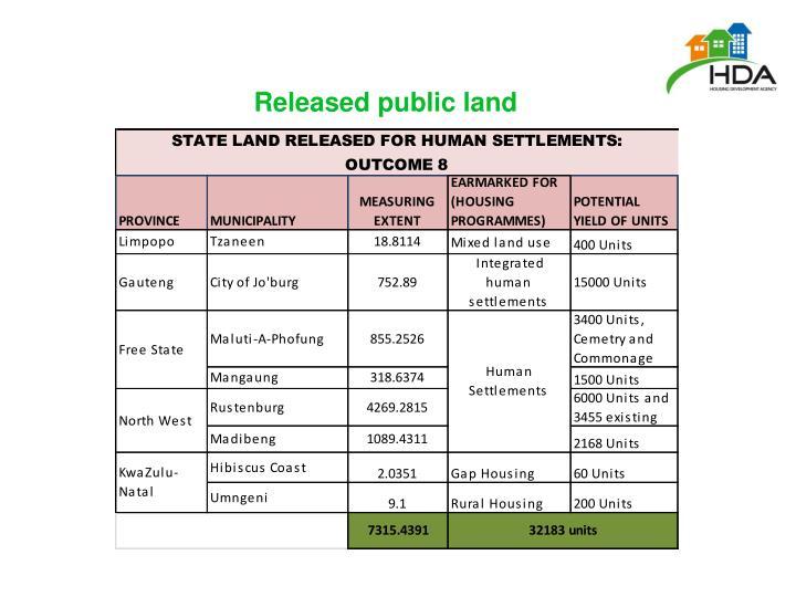 Released public land