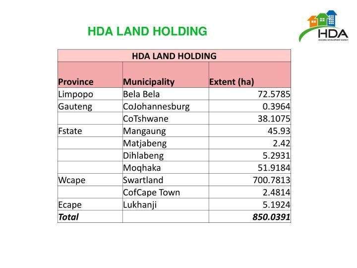 HDA LAND HOLDING