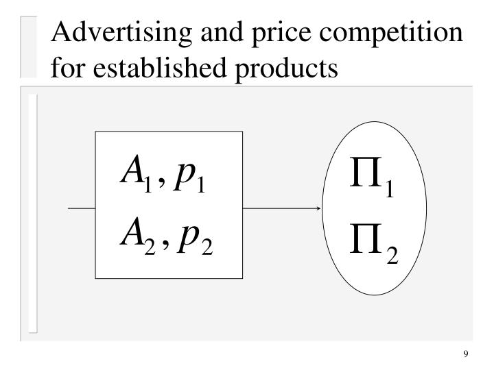 Advertising and price competition for established products