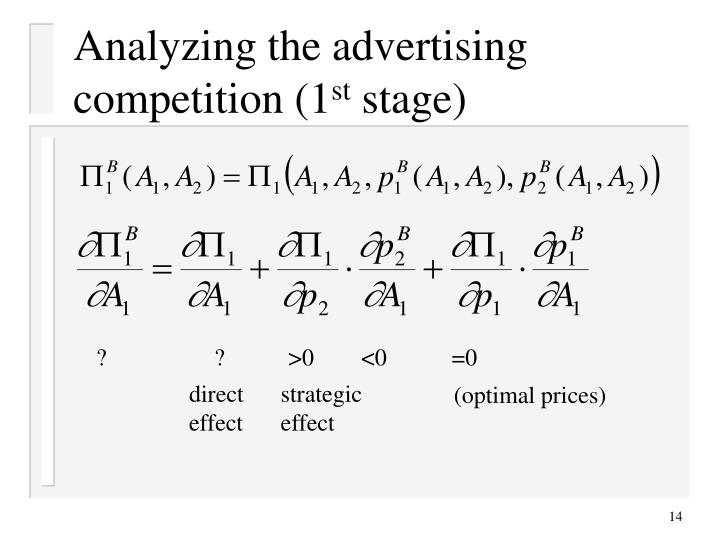 Analyzing the advertising competition (1