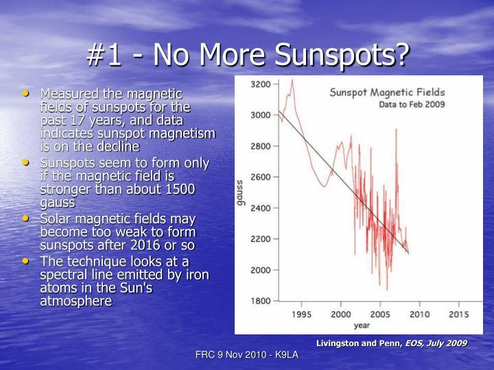 #1 - No More Sunspots?