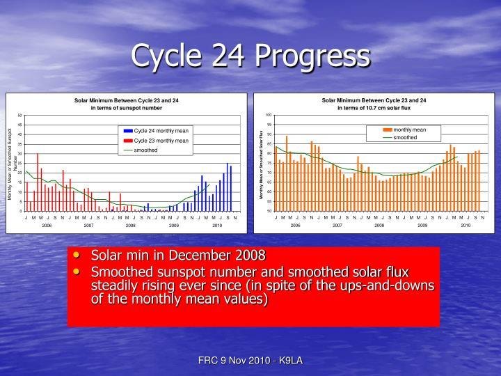 Cycle 24 Progress