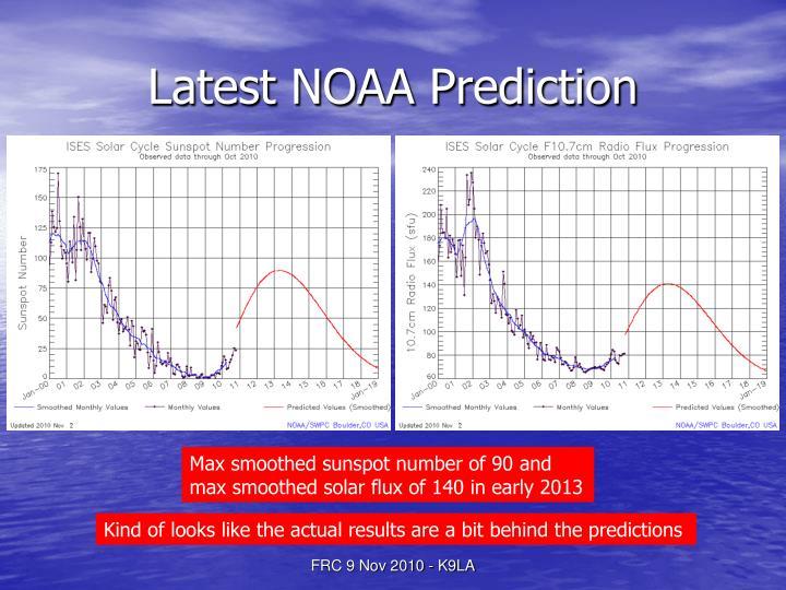Latest NOAA Prediction