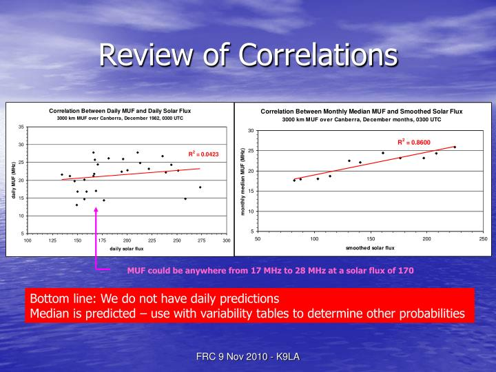 Review of Correlations