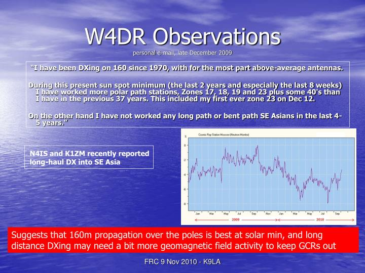 W4DR Observations