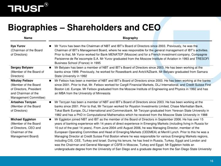 Biographies – Shareholders and CEO