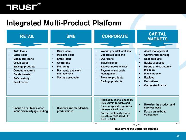Integrated Multi-Product Platform