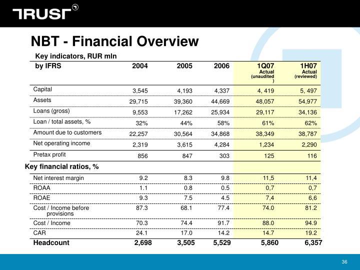 NBT - Financial Overview