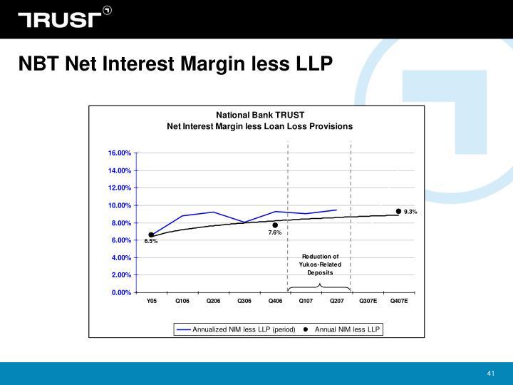 NBT Net Interest Margin less LLP