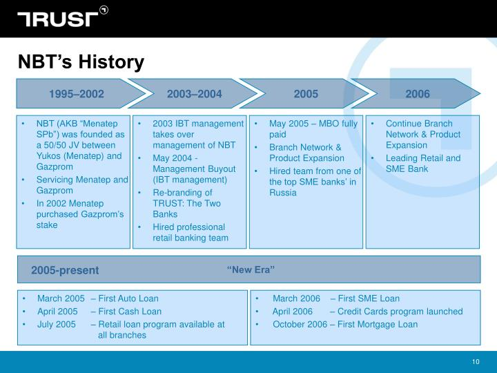 "NBT (AKB ""Menatep SPb"") was founded as a 50/50 JV between Yukos (Menatep) and Gazprom"