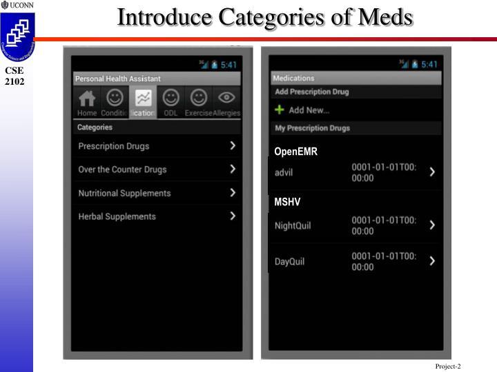 Introduce categories of meds