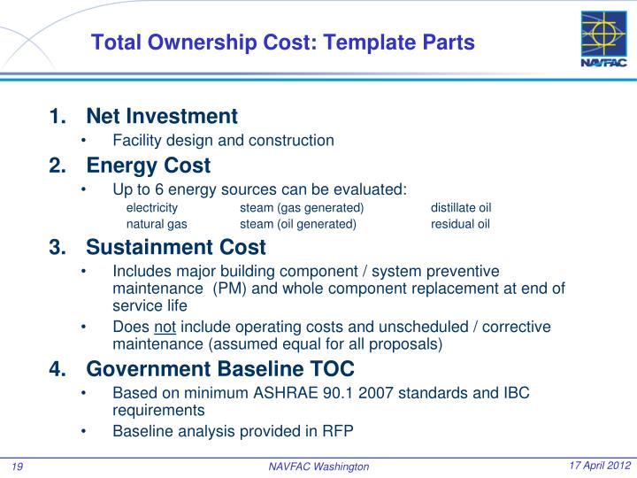 Total Ownership Cost: Template Parts