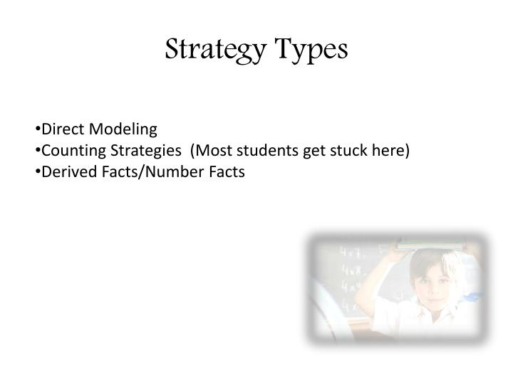 Strategy Types