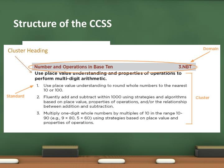 Structure of the CCSS