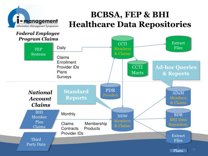 BCBSA, FEP & BHI