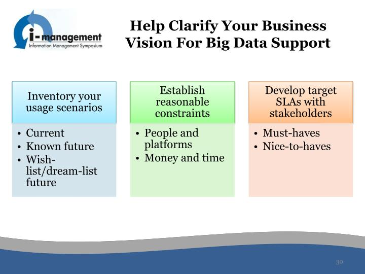 Help Clarify Your Business Vision For Big Data Support
