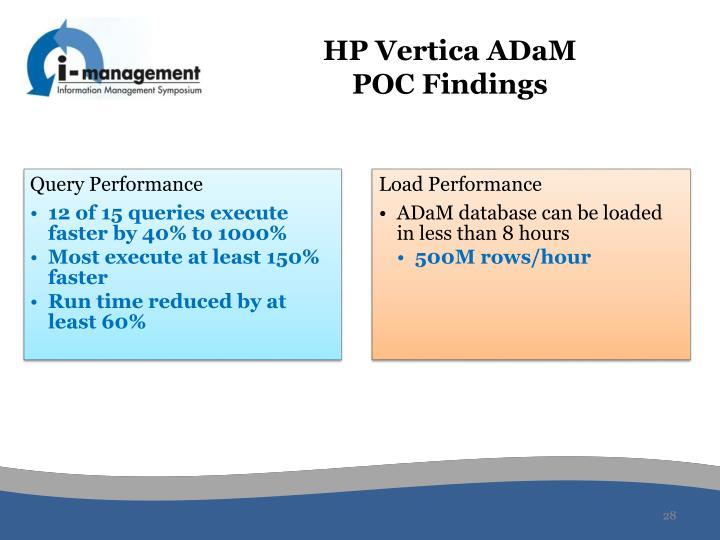 HP Vertica ADaM