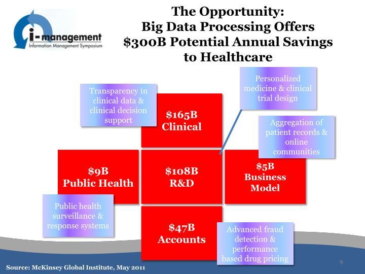 Personalized medicine & clinical trial design