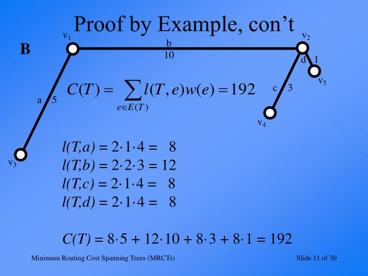 Proof by Example, con't