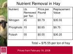nutrient removal in hay