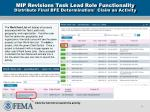 mip revisions task lead role functionality distribute final bfe determination claim an activity