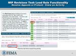 mip revisions task lead role functionality resolve appeals or protest claim an activity