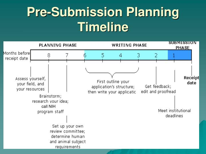 Pre-Submission Planning Timeline